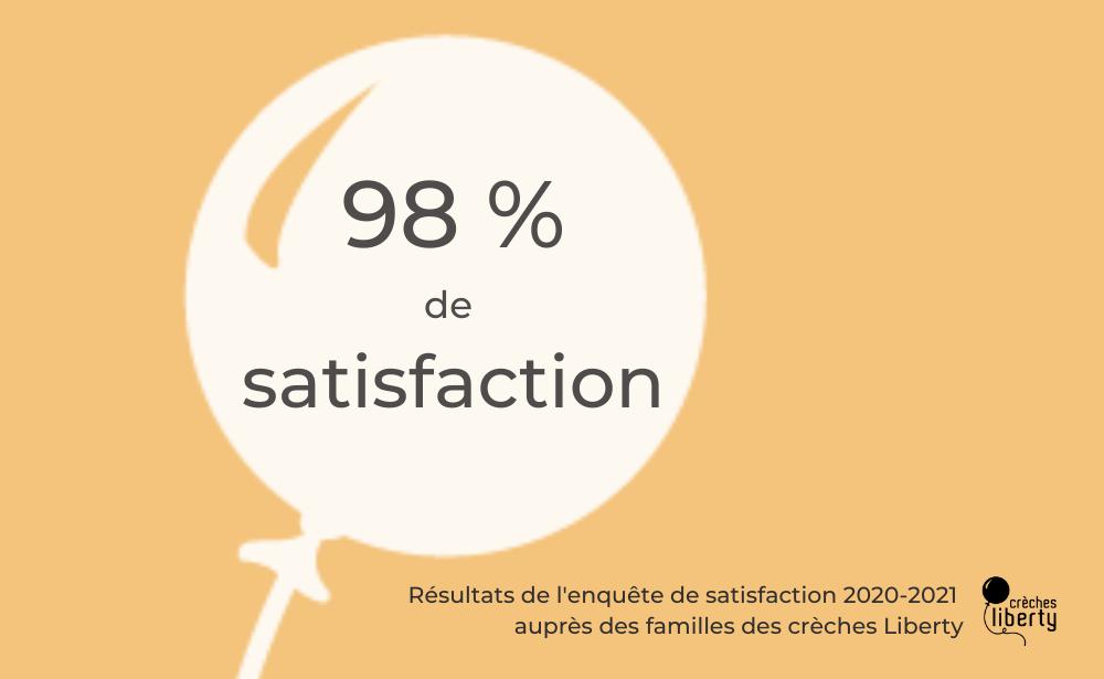 98 % des parents satisfaits de l'accueil dans les Crèches Liberty
